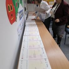 Bravo, svi FCE i CAE kandidati na uspješno položenim ispitima